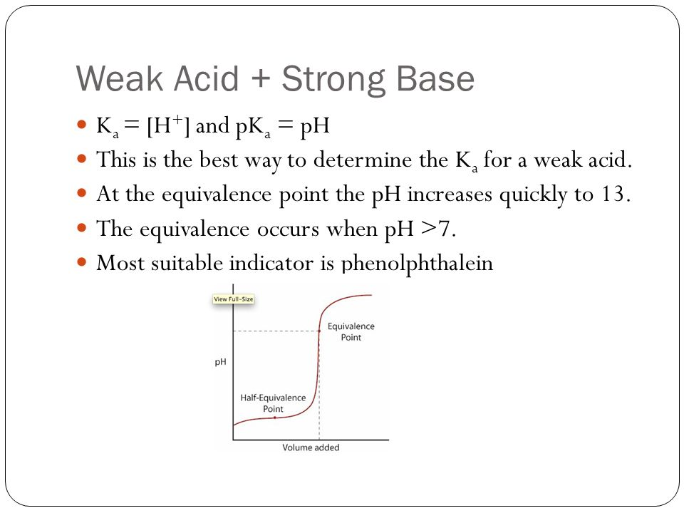 Weak Acid + Strong Base Ka = [H+] and pKa = pH